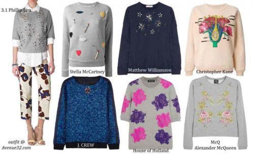 Embellished sweatshirt trend shopping guide